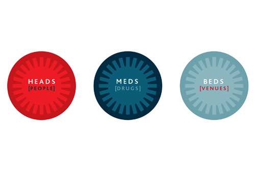 Head, beds and meds