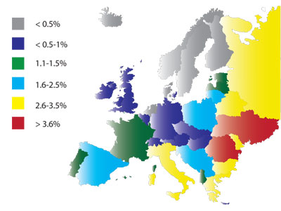 Estimated current prevalence of HCV infection in Europe