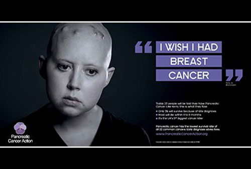 Pancreatic Cancer Action campaign