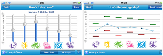 Janssen ADHD iPhone app