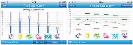 Janssen ADHD iPhone app