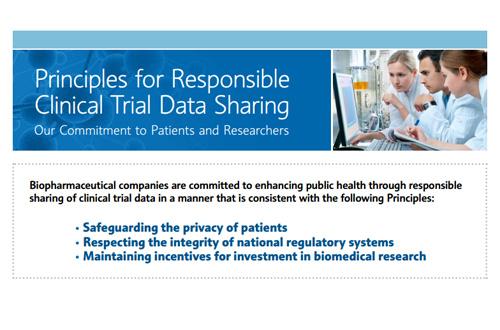 EFPIA PhRMA principles clinical trial transparency
