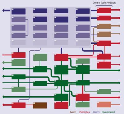 stake_relation_map