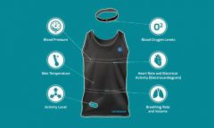 Astronauts to trial healthcare wearables in space