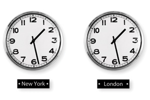 Clocks showing the time in New York and London