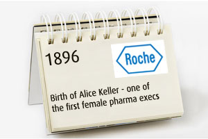 1896 Birth of Alice Keller – one of the first female pharma execs