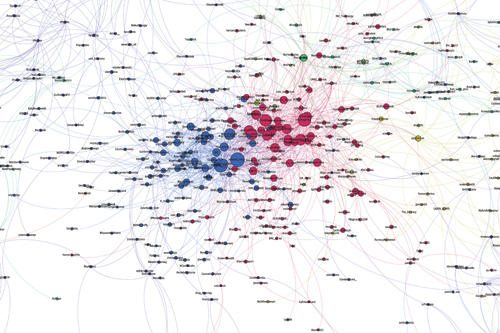 Mapping influencers