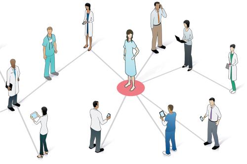 Patient-centricity web