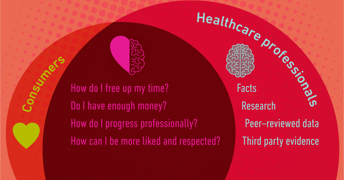 Marketing to healthcare professionals – what's the key