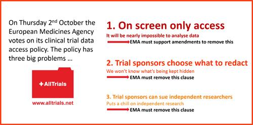 edit-EMA-All-Trials