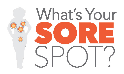 What's your sore spot?