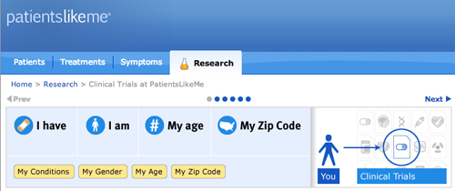 PatientsLikeMe online clinical trial search