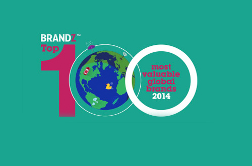 millward brown most valuale brands list