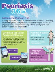 Psoriasis 360 campaign