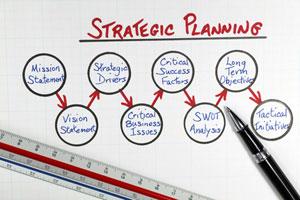 strategic-planning