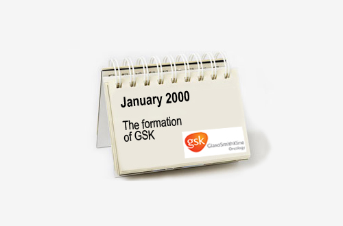 The formation of GSK
