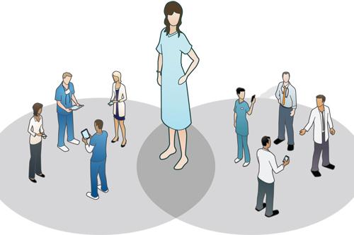 Health Unlimited HealthUnlocked digital patients